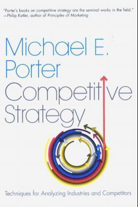 Competitive Strategy | Dodax.nl