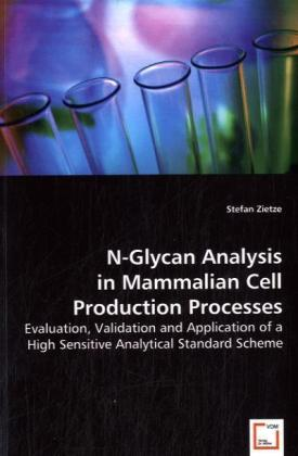 N-Glycan Analysis in Mammalian Cell Production Processes | Dodax.de