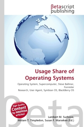 Usage Share of Operating Systems | Dodax.ch