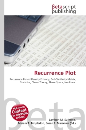 Recurrence Plot | Dodax.at