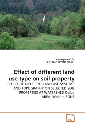 Effect of different land use type on soil property | Dodax.pl