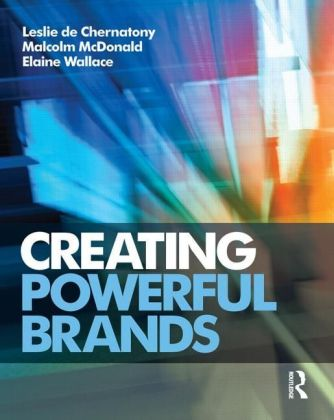 Creating Powerful Brands | Dodax.at