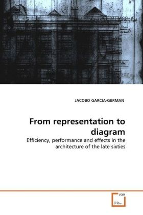 From representation to diagram   Dodax.ch