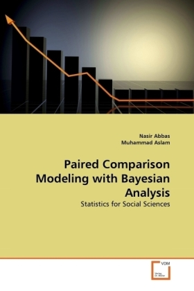 Paired Comparison Modeling with Bayesian Analysis | Dodax.at