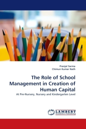 The Role of School Management in Creation of Human Capital | Dodax.pl