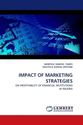 IMPACT OF MARKETING STRATEGIES | Dodax.ch