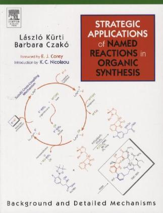 Strategic Applications of Named Reactions in Organic Synthesis | Dodax.pl