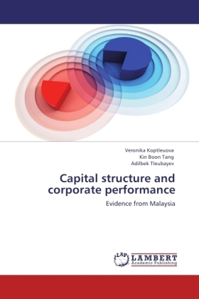 Capital structure and corporate performance | Dodax.ch