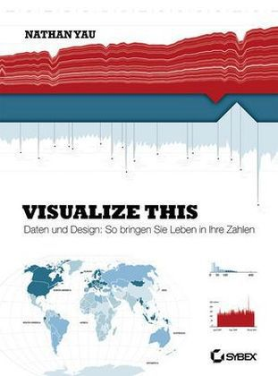 Visualize This! | Dodax.pl