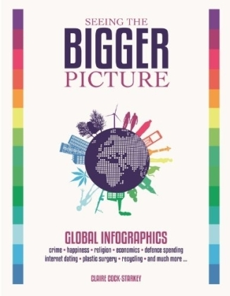 Seeing The Bigger Picture | Dodax.pl