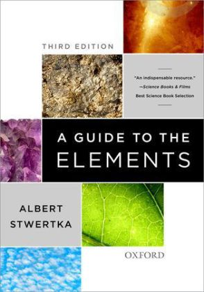 A Guide to the Elements | Dodax.at