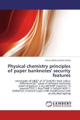 Physical chemistry principles of paper banknotes' security features | Dodax.pl