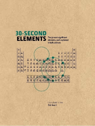 30-Second Elements | Dodax.pl