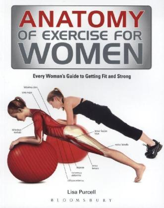 Anatomy of Exercise for Women | Dodax.ch