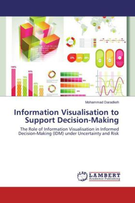 Information Visualisation to Support Decision-Making | Dodax.fr