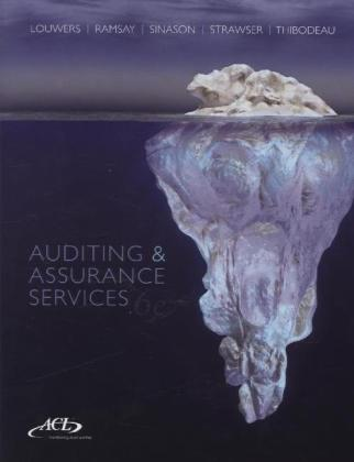 Auditing and Assurance Services | Dodax.pl