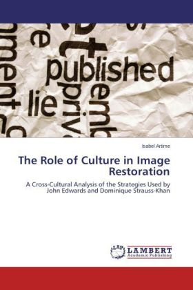 The Role of Culture in Image Restoration | Dodax.at