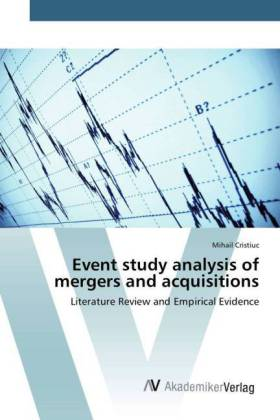 Event study analysis of mergers and acquisitions | Dodax.pl