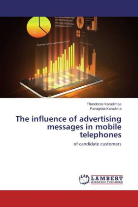The influence of advertising messages in mobile telephones | Dodax.ch