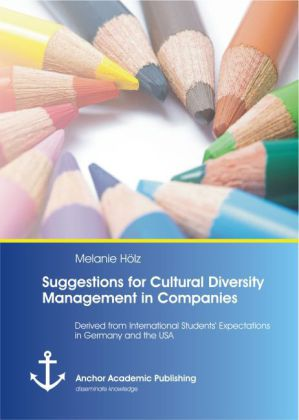 Suggestions for Cultural Diversity Management in Companies: Untertitel: Derived from International Students' Expectations in Germany and the USA | Dodax.de