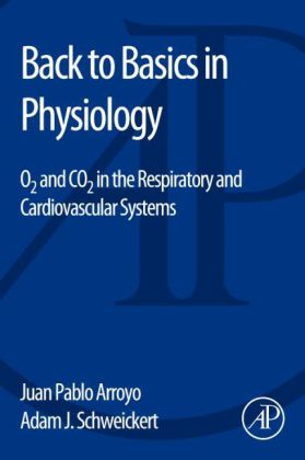 Back to Basics in Physiology | Dodax.pl