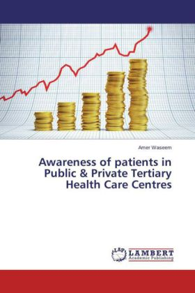 Awareness of patients in Public & Private Tertiary Health Care Centres   Dodax.ch