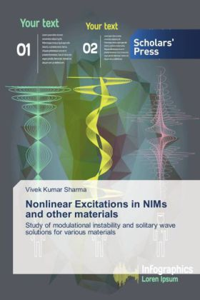 Nonlinear Excitations in NIMs and other materials | Dodax.de