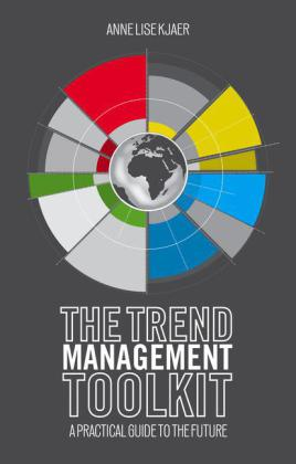 The Trend Management Toolkit | Dodax.de