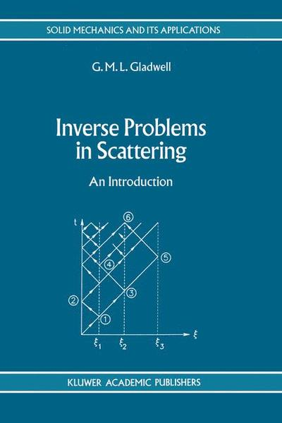 Inverse Problems in Scattering | Dodax.pl