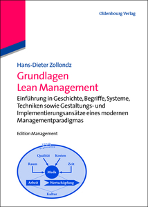 Grundlagen Lean Management | Dodax.ch