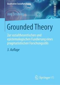 Grounded Theory | Dodax.pl