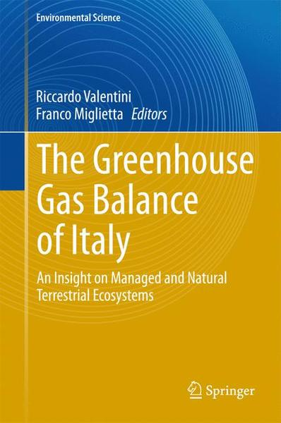The Greenhouse Gas Balance of Italy | Dodax.at