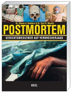 Post Mortem | Dodax.nl