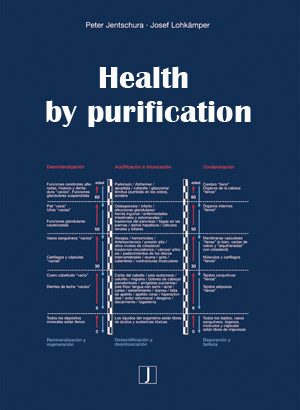 Health by purification | Dodax.ch