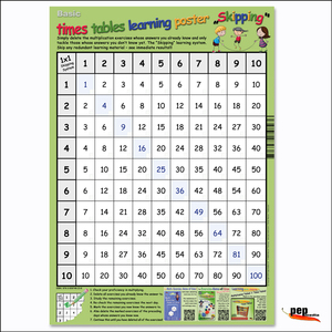 "Basic times tables learning poster ""Skipping"" 
