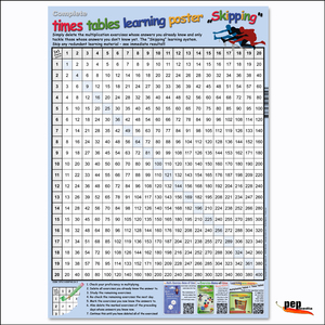 """Complete times table learning poster """"Skipping"""" 