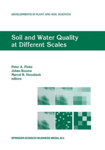 Soil and Water Quality at Different Scales | Dodax.pl