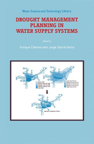 Drought Management Planning in Water Supply Systems | Dodax.pl